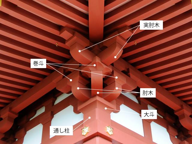 軒を支える斗栱 | 徳岡伝統建築...